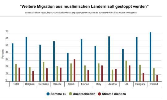 europa-lehnt-weitere-zuwanderung-ab